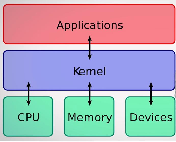 Delete System 32 - Computer Geek Blog